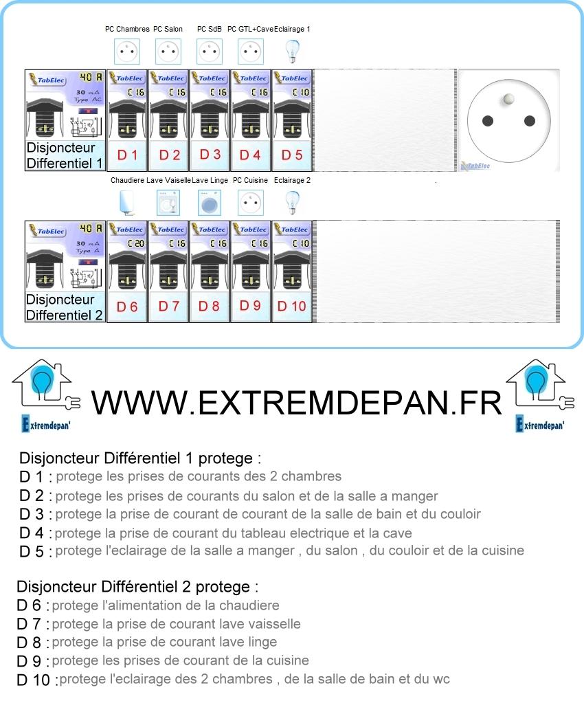 Tableau electrique salle de bain beautiful logiciel for Tableau electrique salle de bain